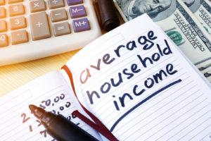 Average household income written in a note -Can I Afford a Lamborghini
